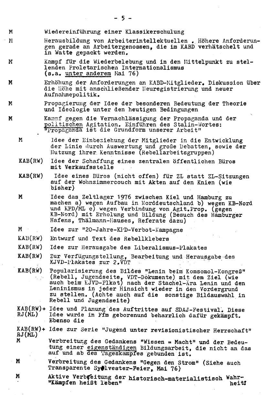 KABRW_19760900_Was_ist_von_wem_06