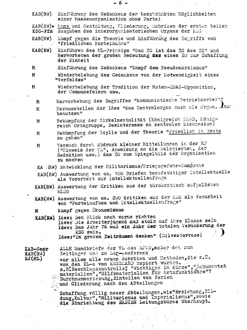 KABRW_19760900_Was_ist_von_wem_07