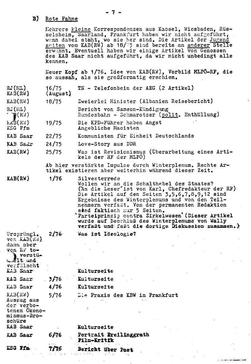 KABRW_19760900_Was_ist_von_wem_08