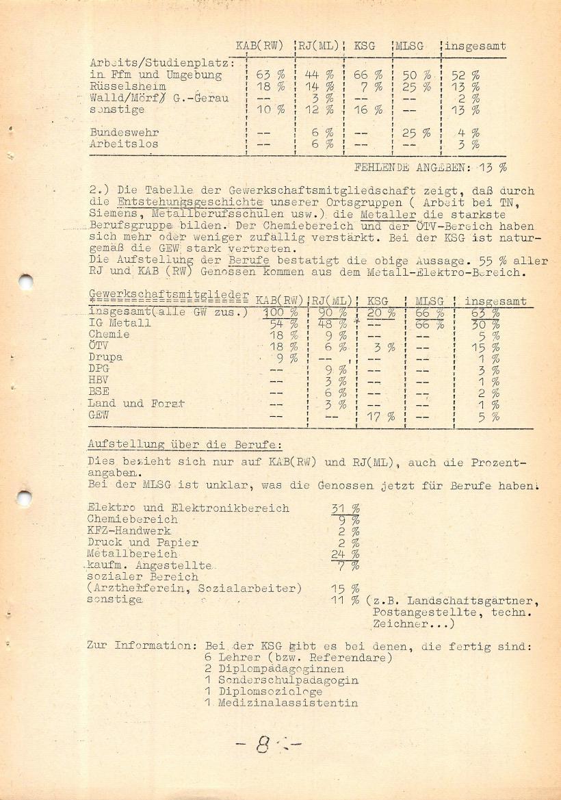 KABRW_DKzE_1977_01_84