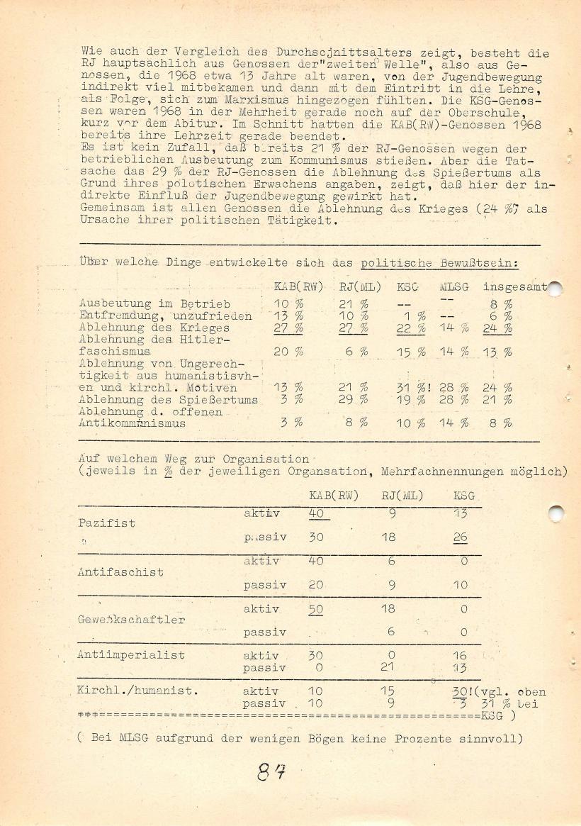KABRW_DKzE_1977_01_87