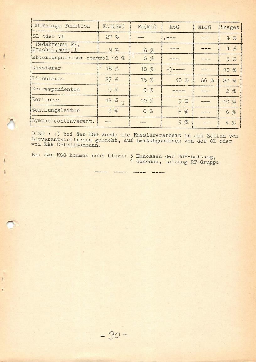 KABRW_DKzE_1977_01_90