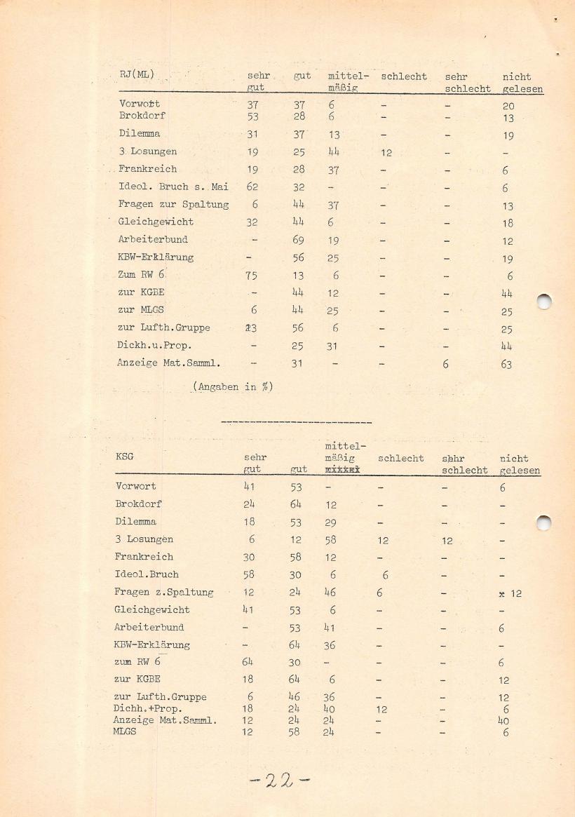 KABRW_DKzE_1977_09_22