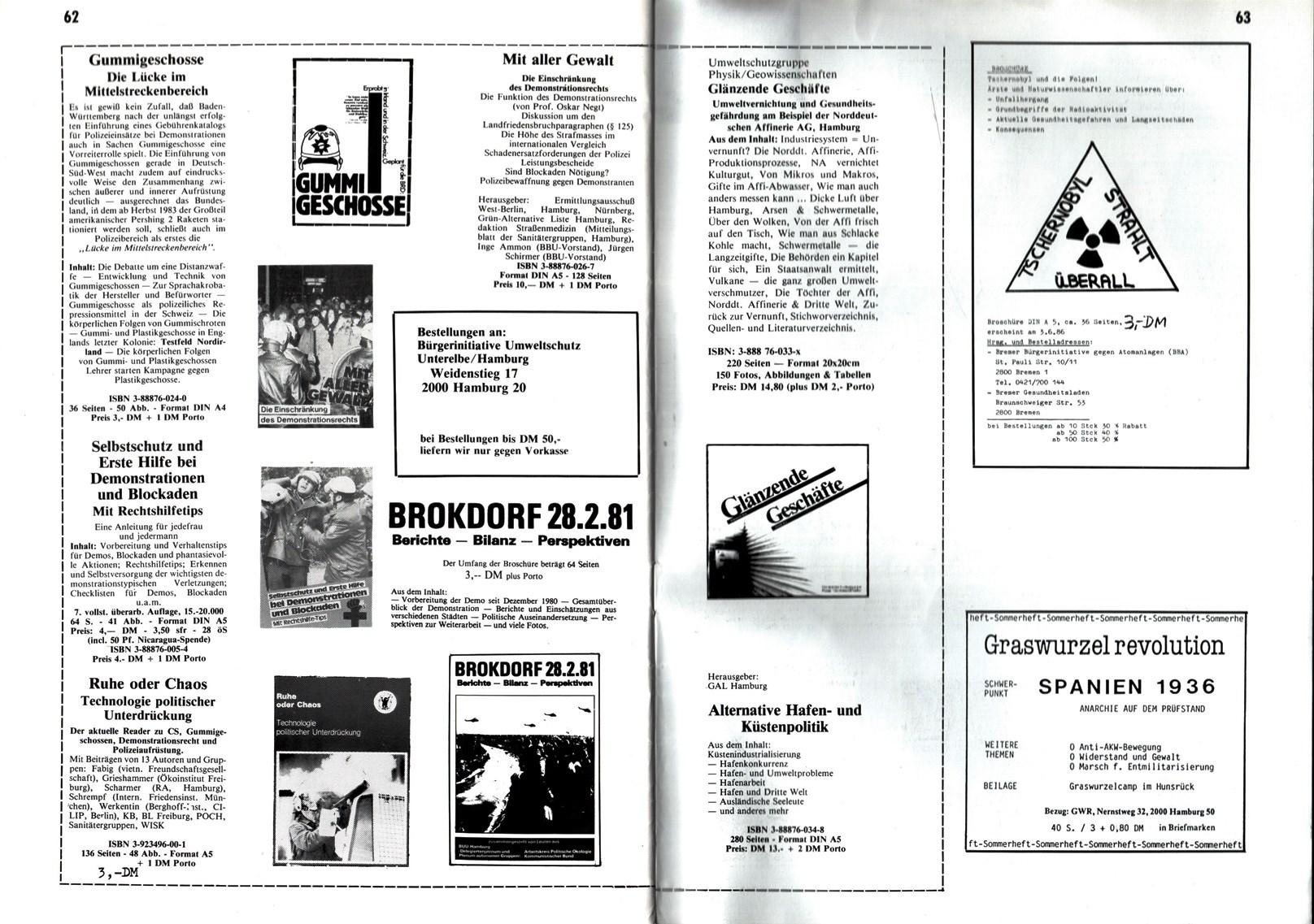 NOR_AKW_1986_Brokdorf_Kleve_Hamburg_032