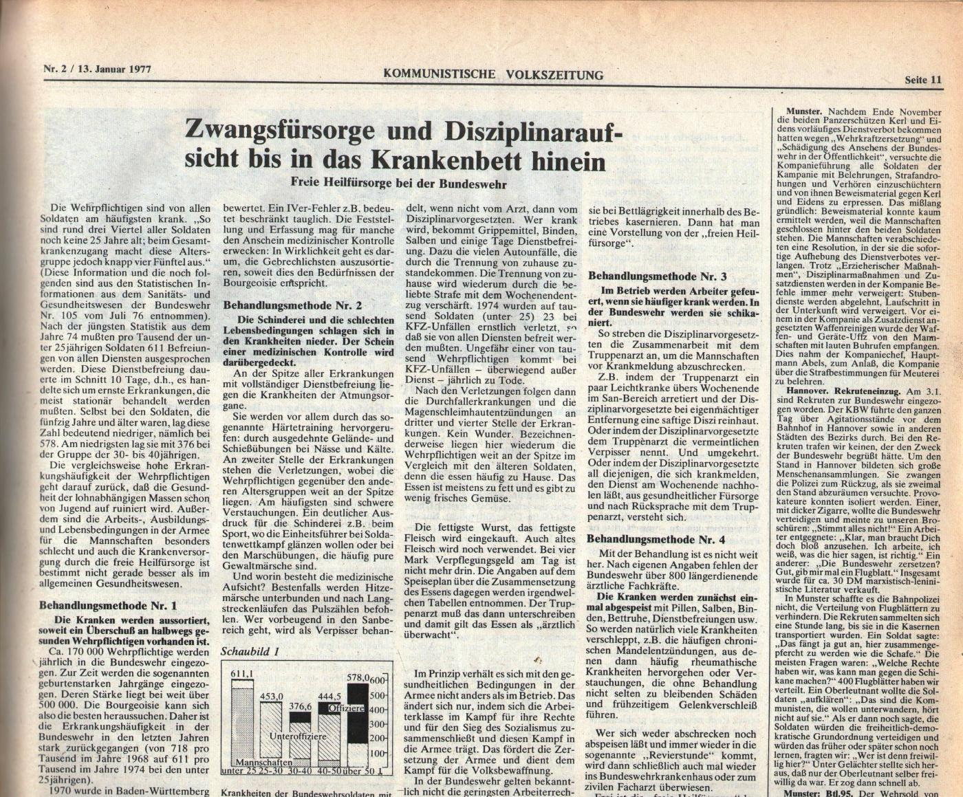 KVZ_Nord_1977_02_21