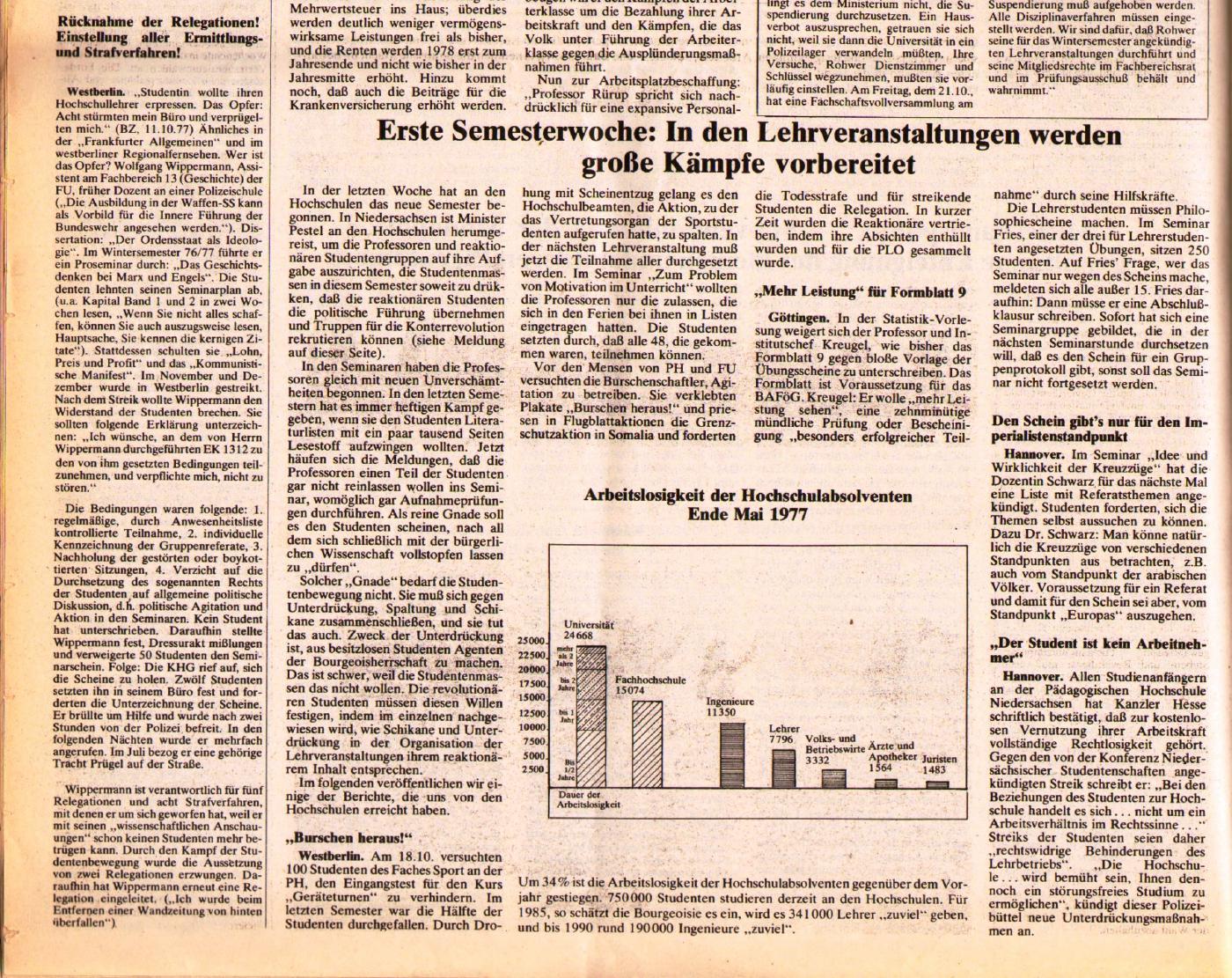 KVZ_Nord_1977_43_20