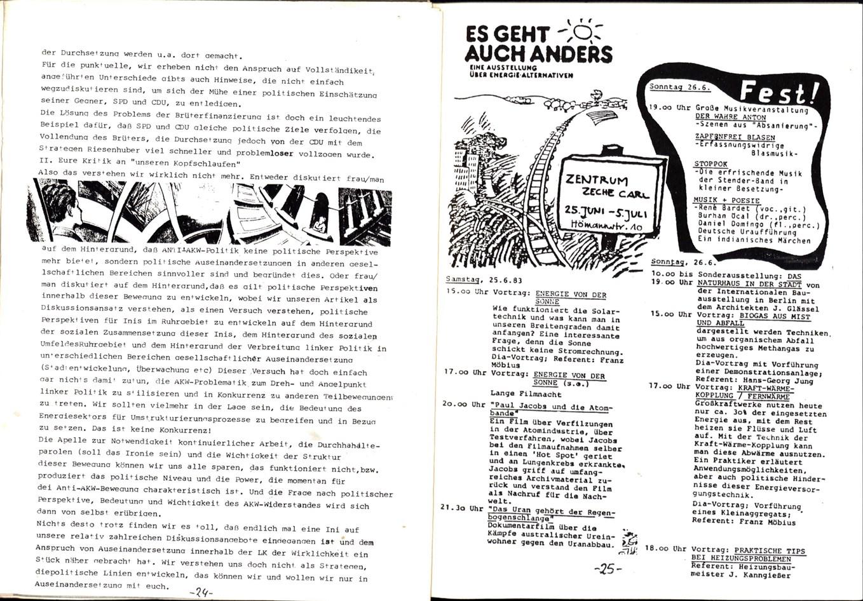NRW_AKW_LKNRW_19830517_43_14