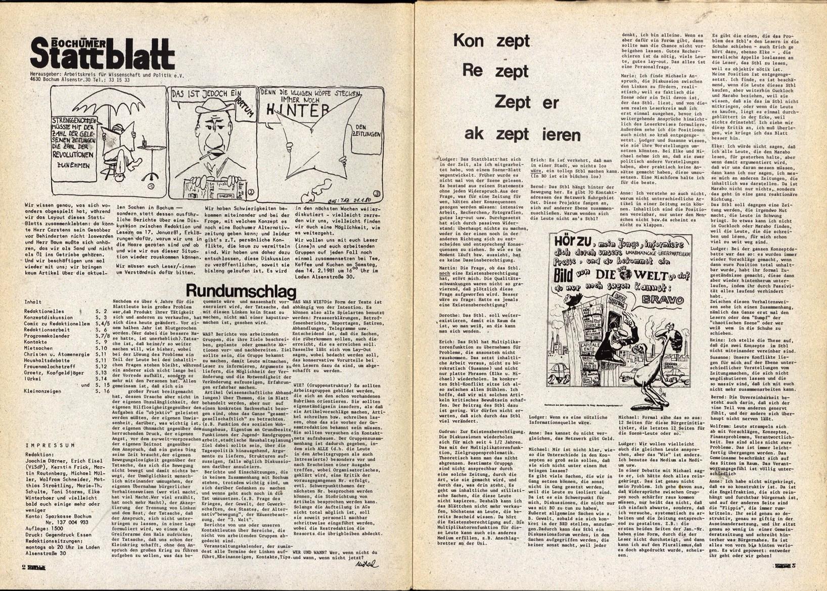 Bochum_Stattblatt_19810200_45_02