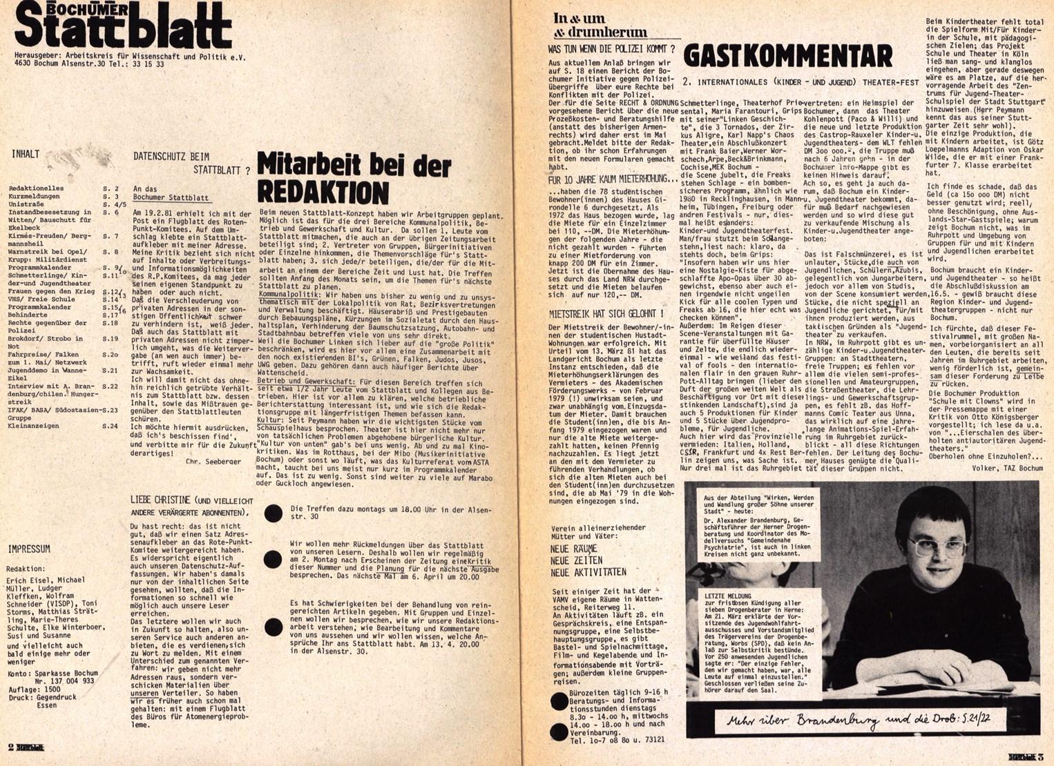 Bochum_Stattblatt_19810400_47_02