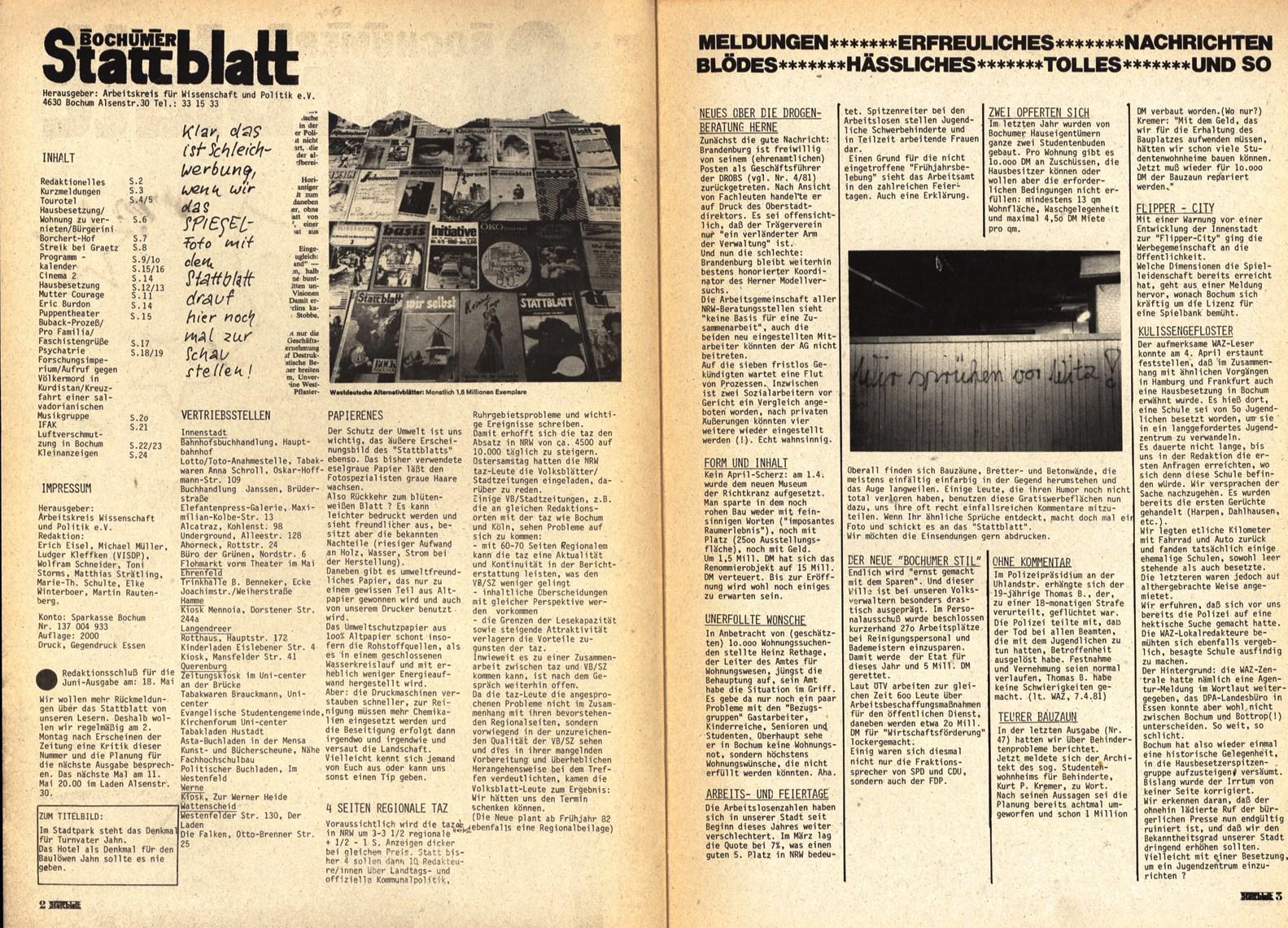 Bochum_Stattblatt_19810500_48_02