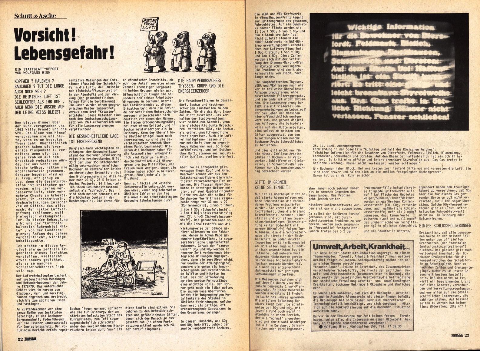 Bochum_Stattblatt_19810500_48_12