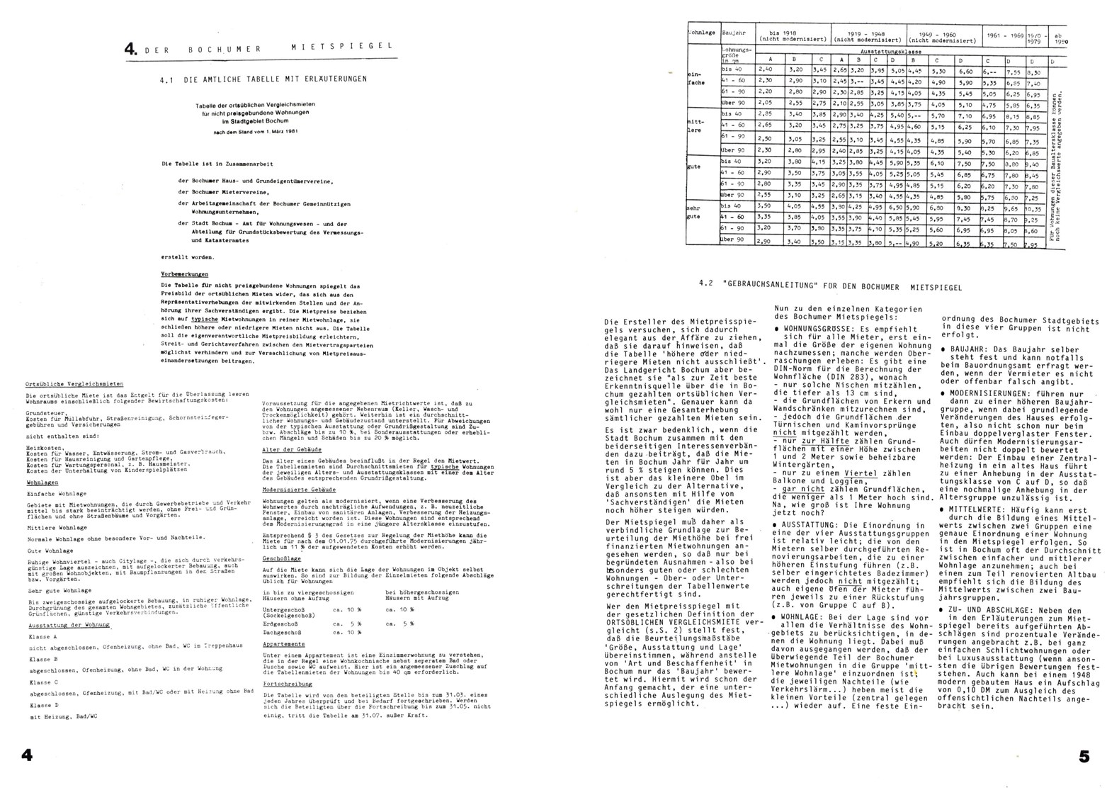 Bochum_Stattblatt_19810500_Extra_03