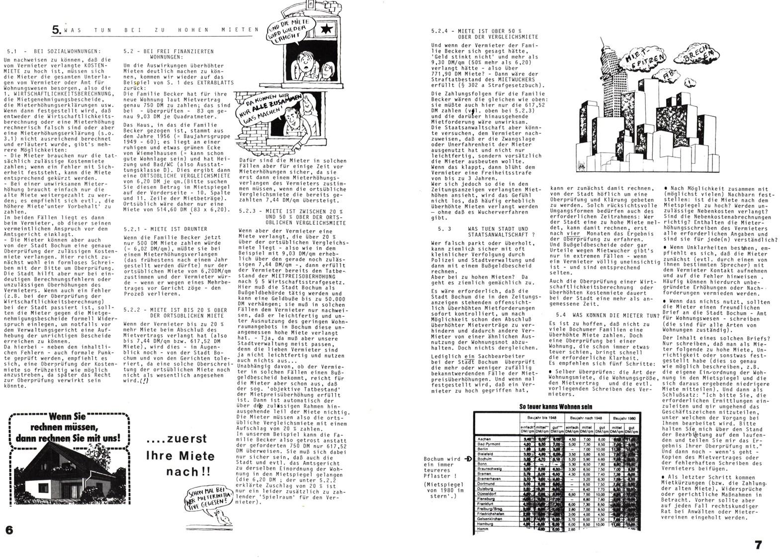 Bochum_Stattblatt_19810500_Extra_04