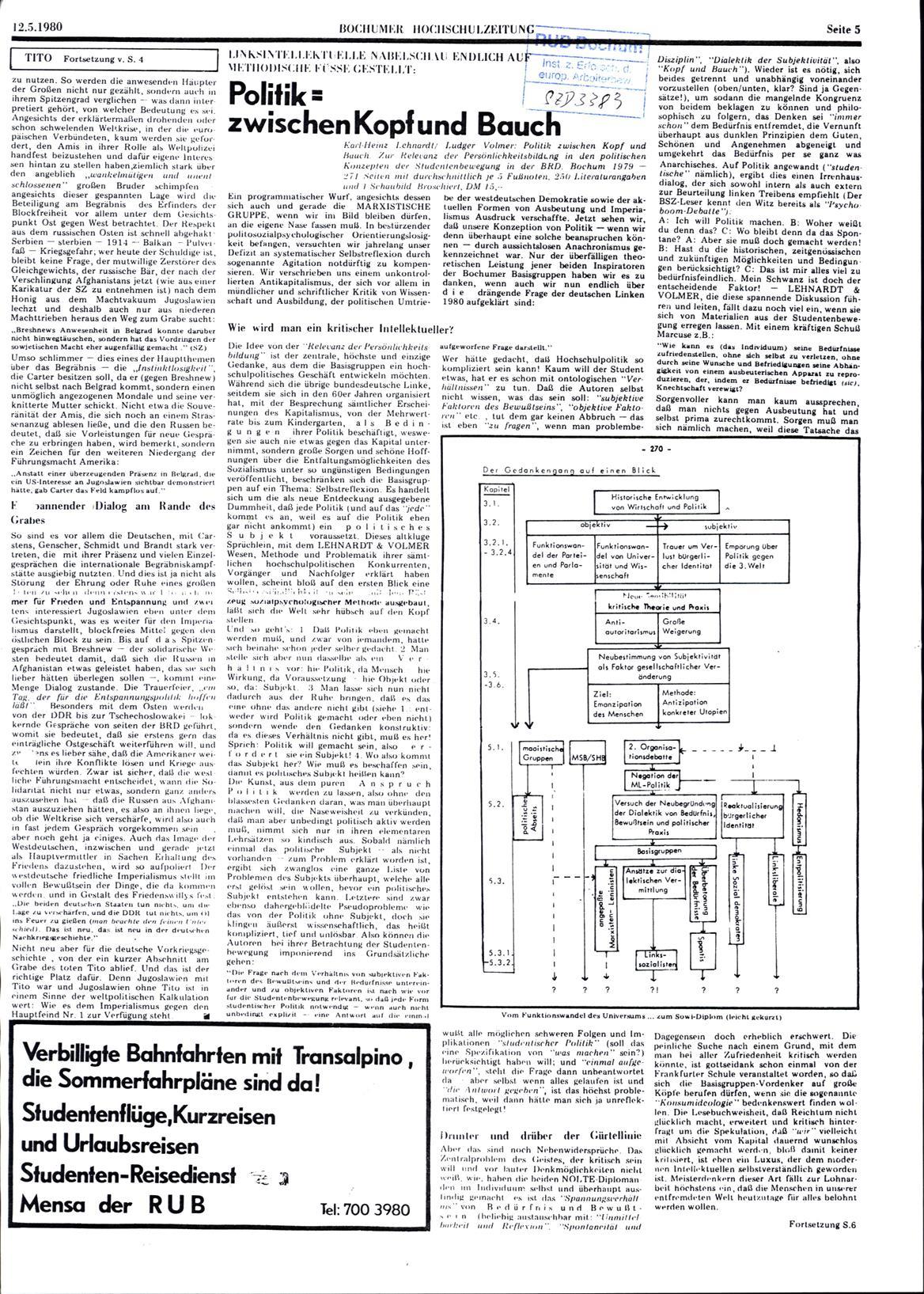 Bochum_BHZ_19800512_012_005