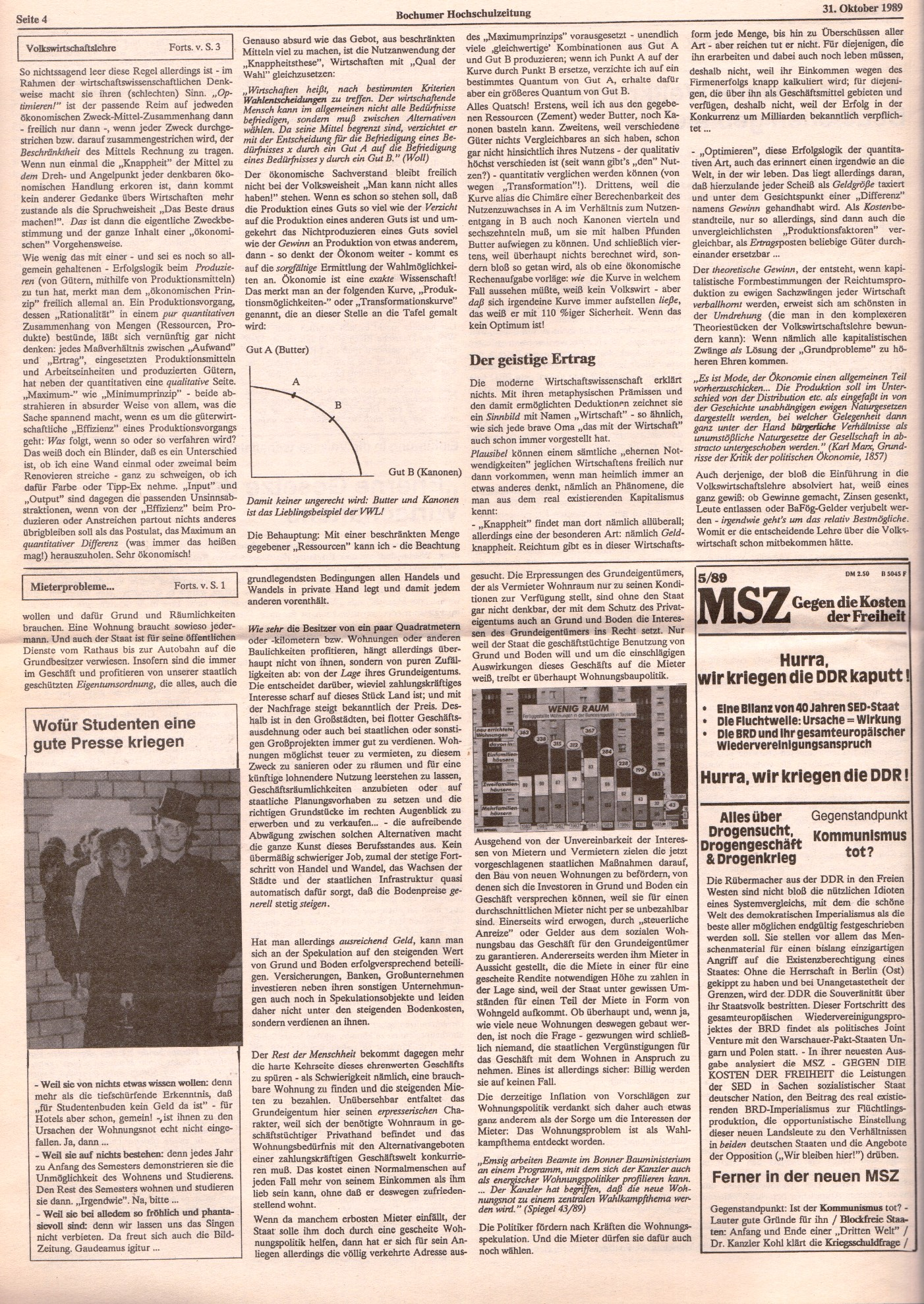 MG_Bochumer_Hochschulzeitung_19891031_04