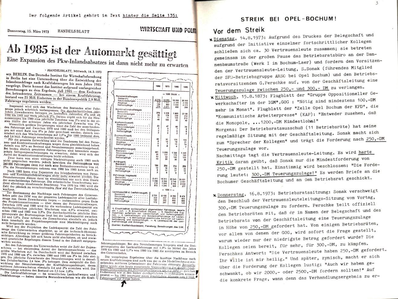 Bochum_IGM_Opel_PG_Opel_streikt_1973_003