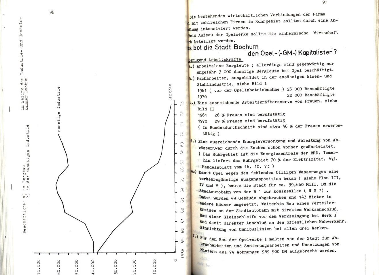 Bochum_IGM_Opel_PG_Opel_streikt_1973_050