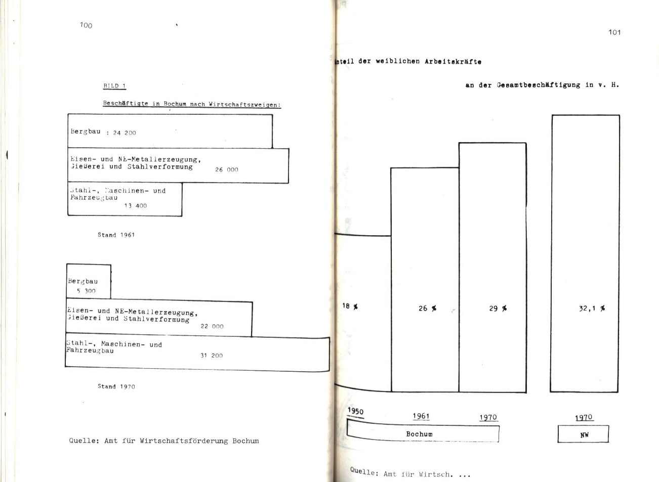 Bochum_IGM_Opel_PG_Opel_streikt_1973_052