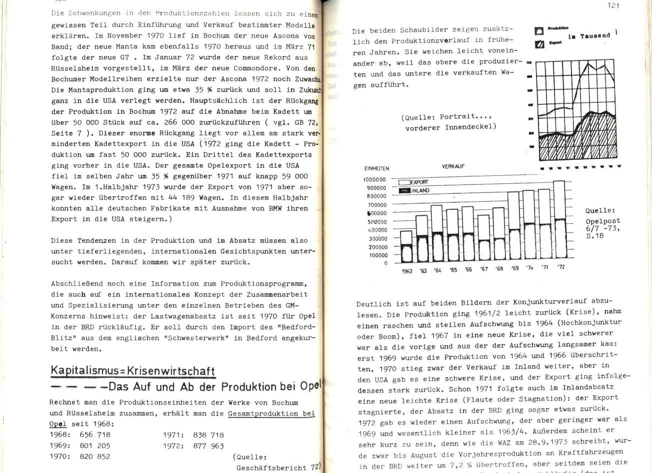 Bochum_IGM_Opel_PG_Opel_streikt_1973_062