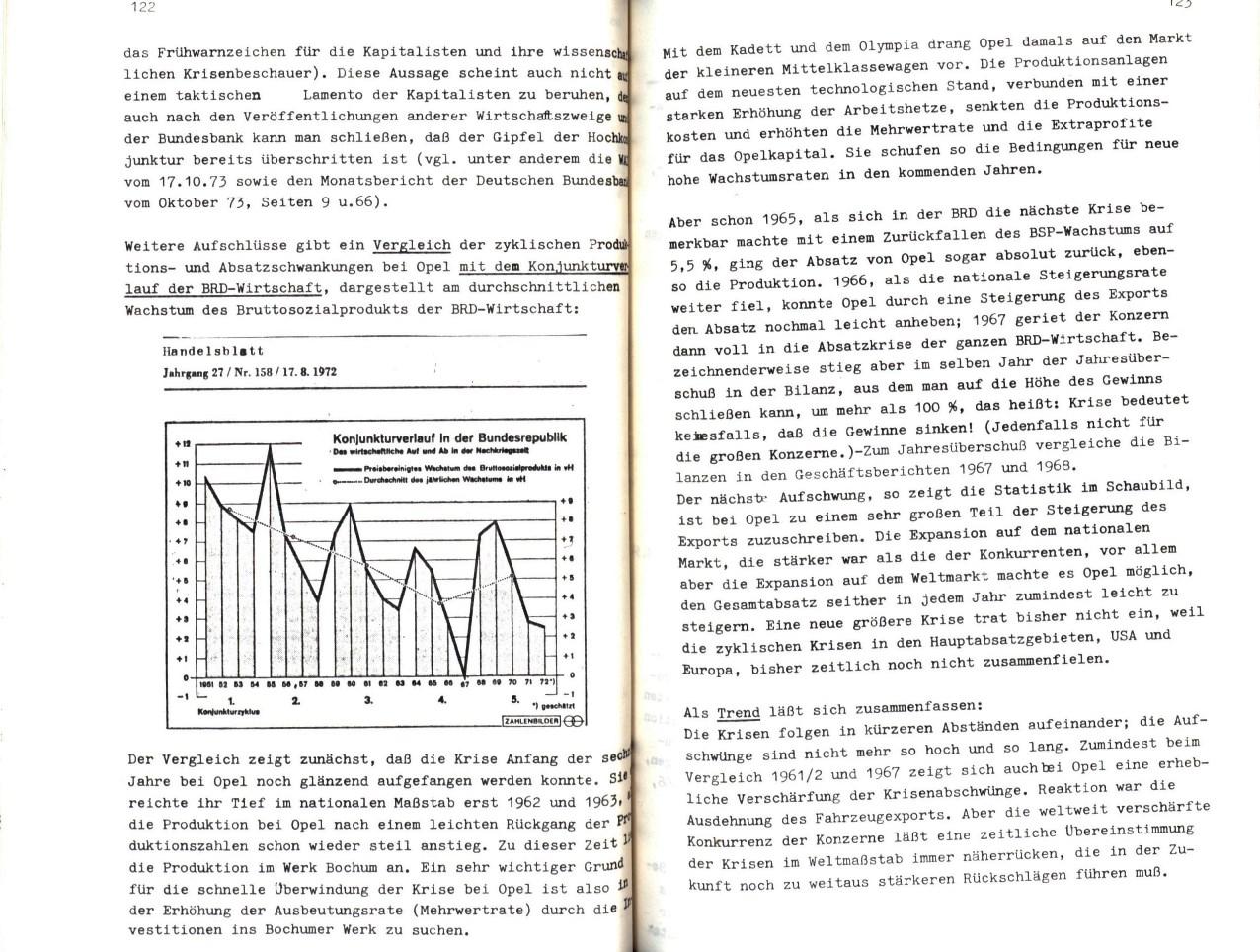 Bochum_IGM_Opel_PG_Opel_streikt_1973_063