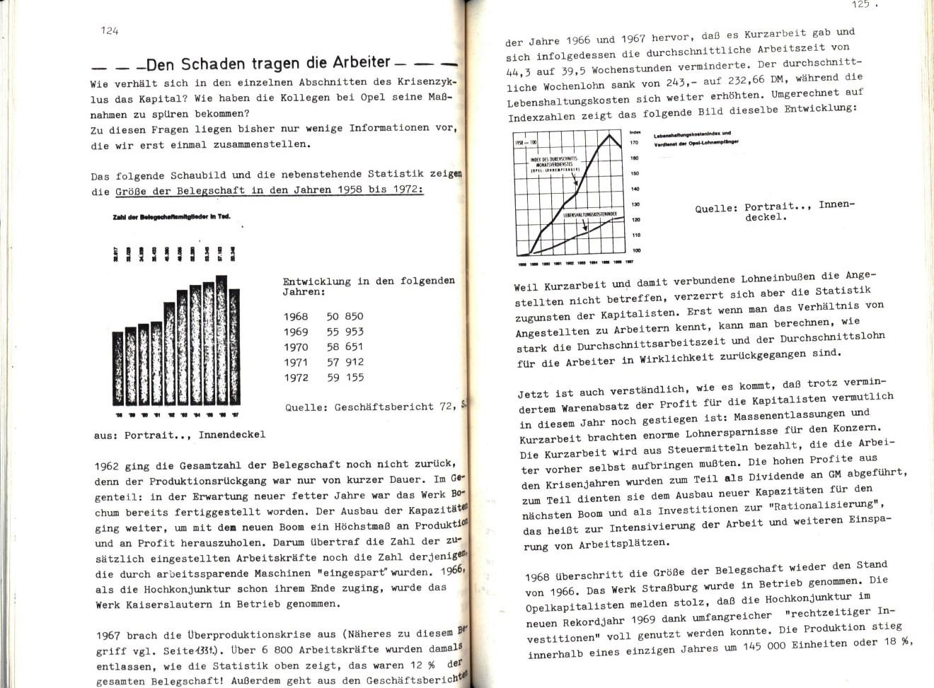 Bochum_IGM_Opel_PG_Opel_streikt_1973_064