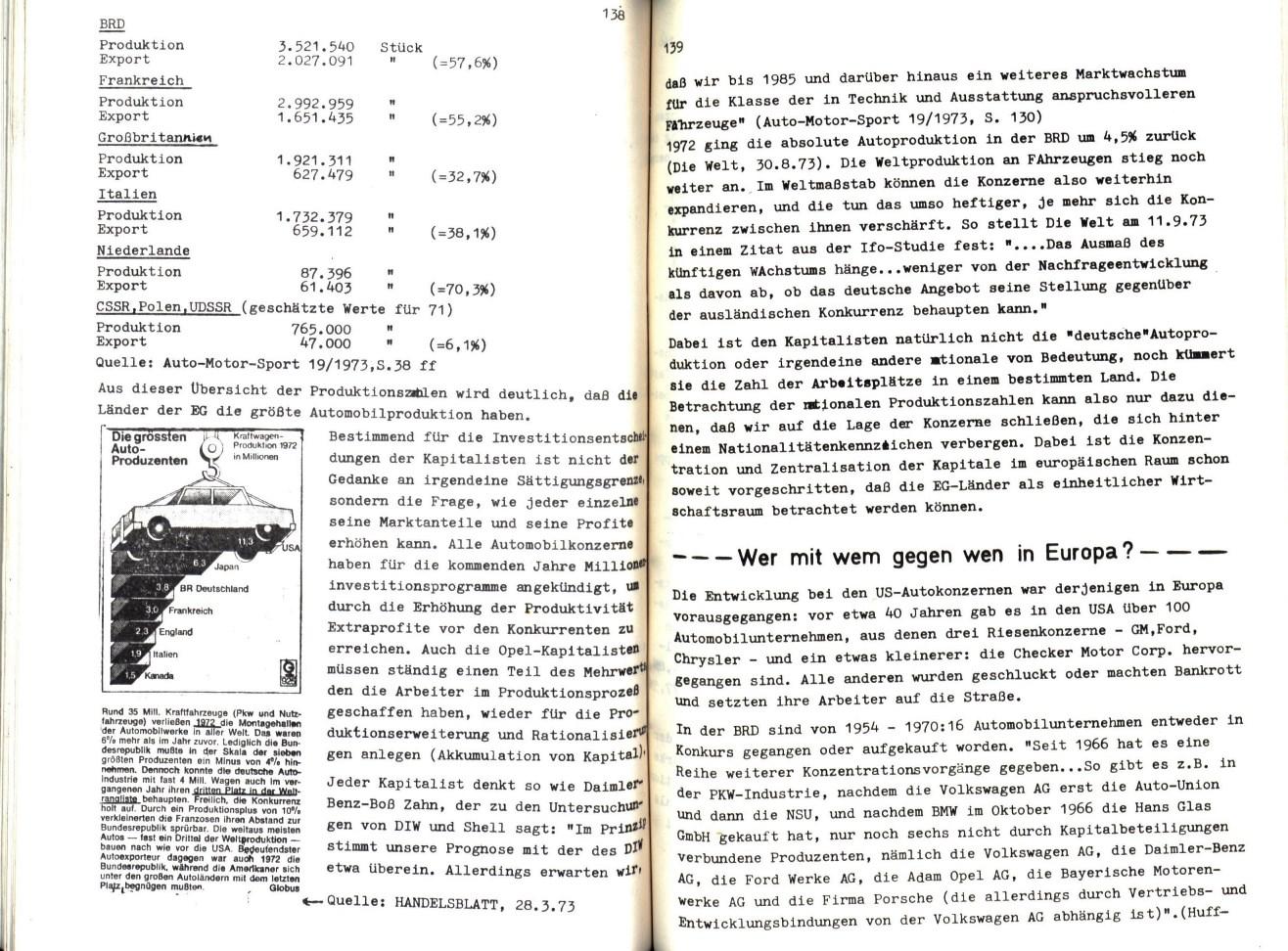 Bochum_IGM_Opel_PG_Opel_streikt_1973_072
