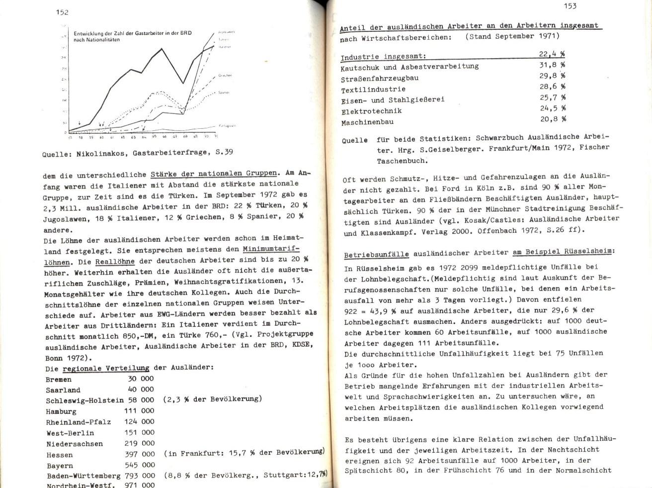 Bochum_IGM_Opel_PG_Opel_streikt_1973_079