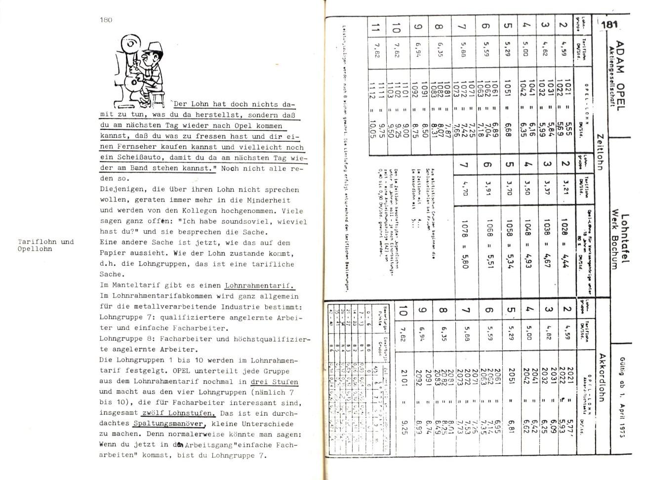 Bochum_IGM_Opel_PG_Opel_streikt_1973_093