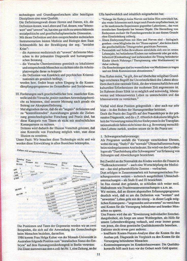 Bochum_Einblicke_Hintergruende_1988_14