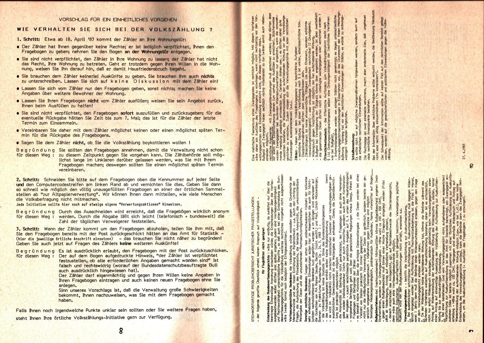 Bochum_1983_Volkszaehlungsboykotttreffen_005