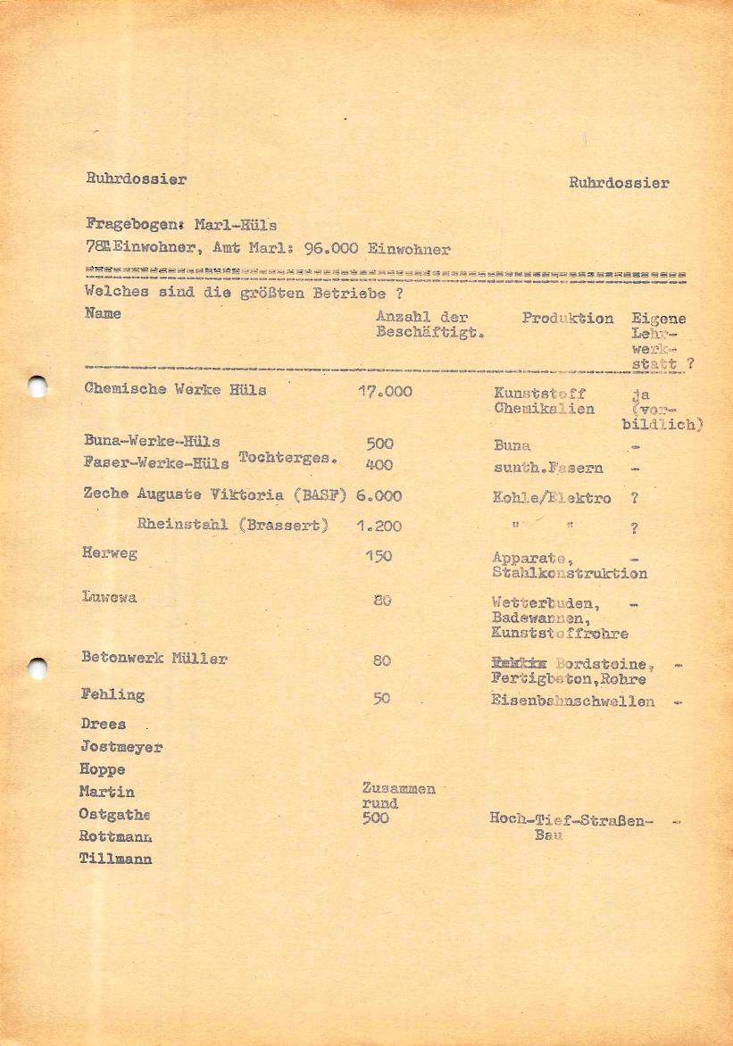 Bochum_SDS_1969_Ruhrgebietsdossier_12