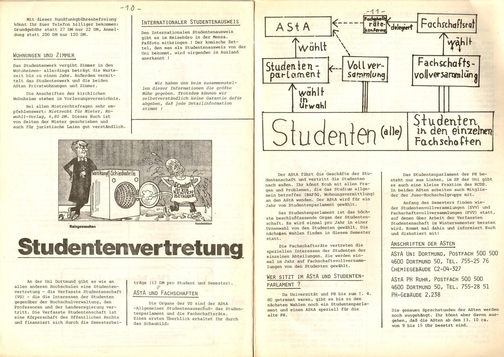 Dortmund_JUSO_HSG_1980_001_06