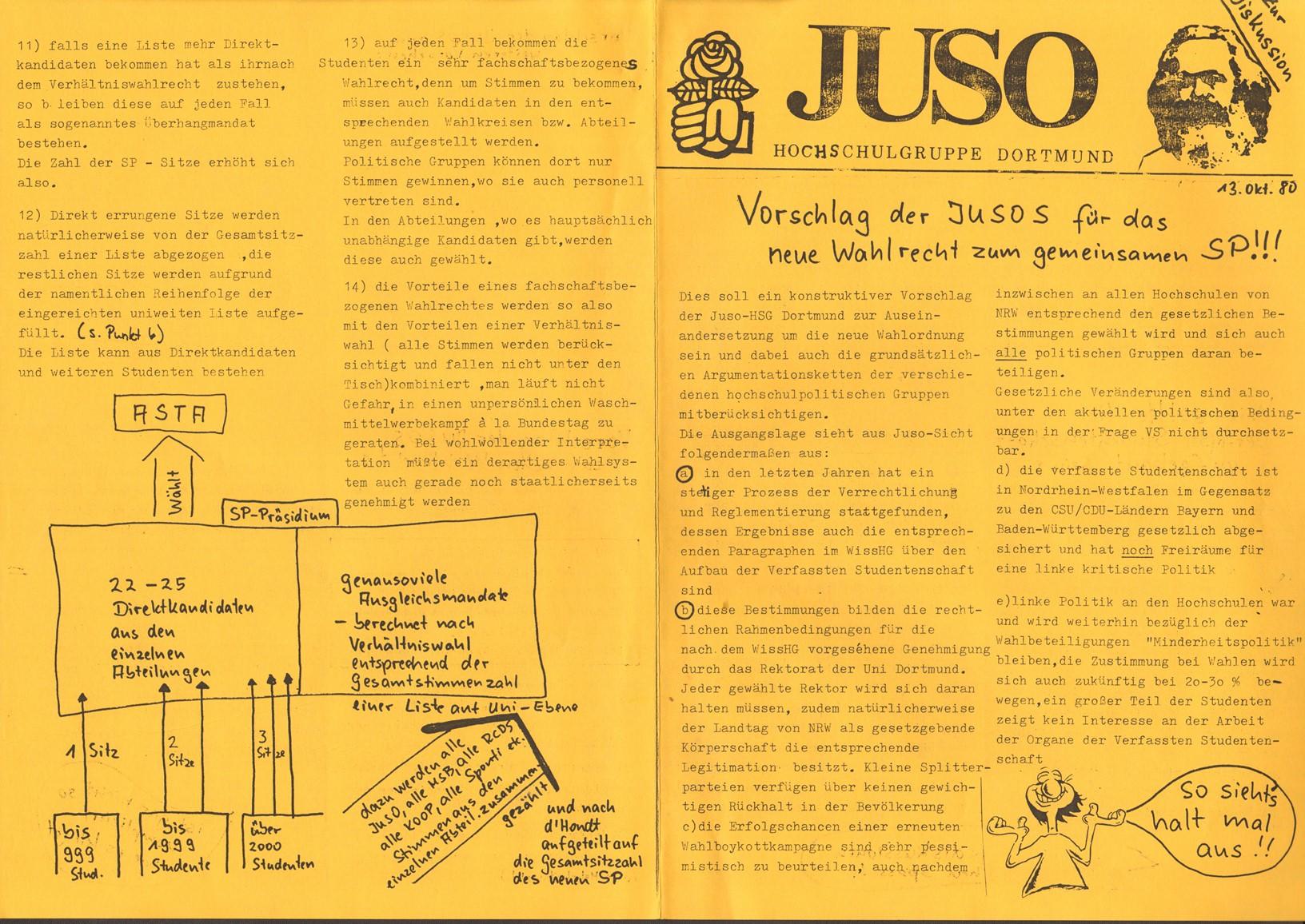 Dortmund_JUSO_HSG_1980_002_01