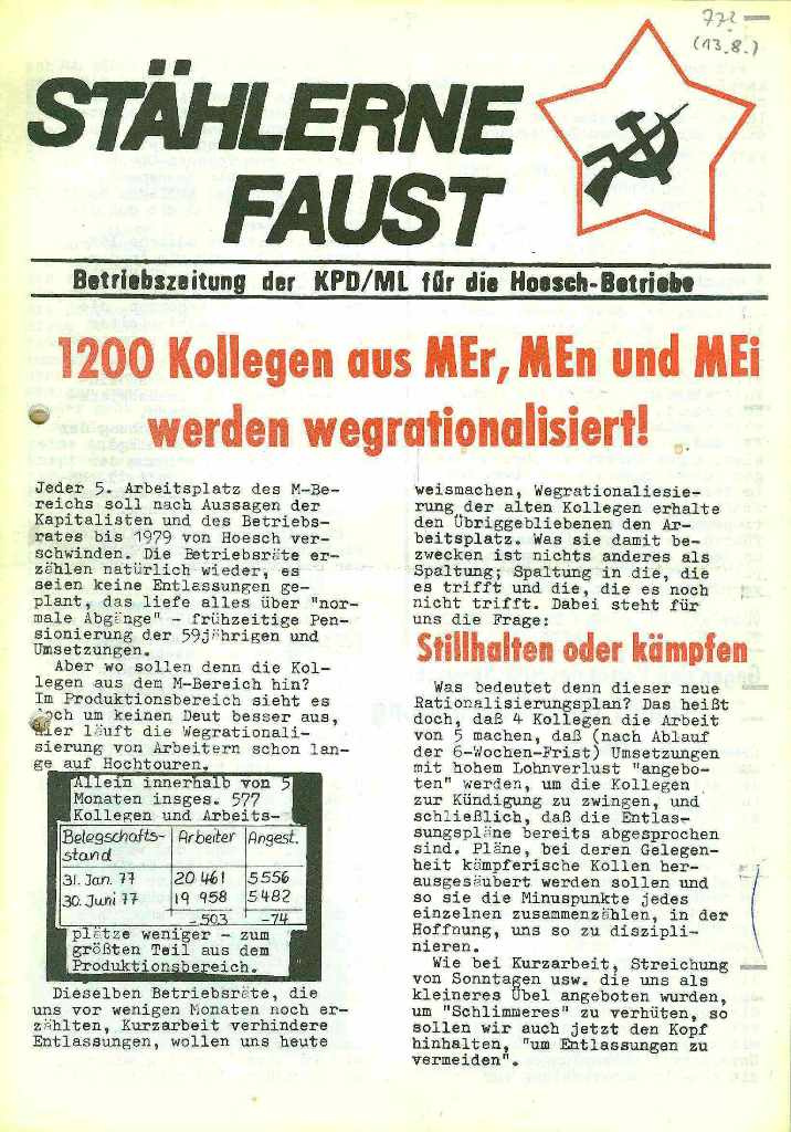 Dortmund_KPDML267