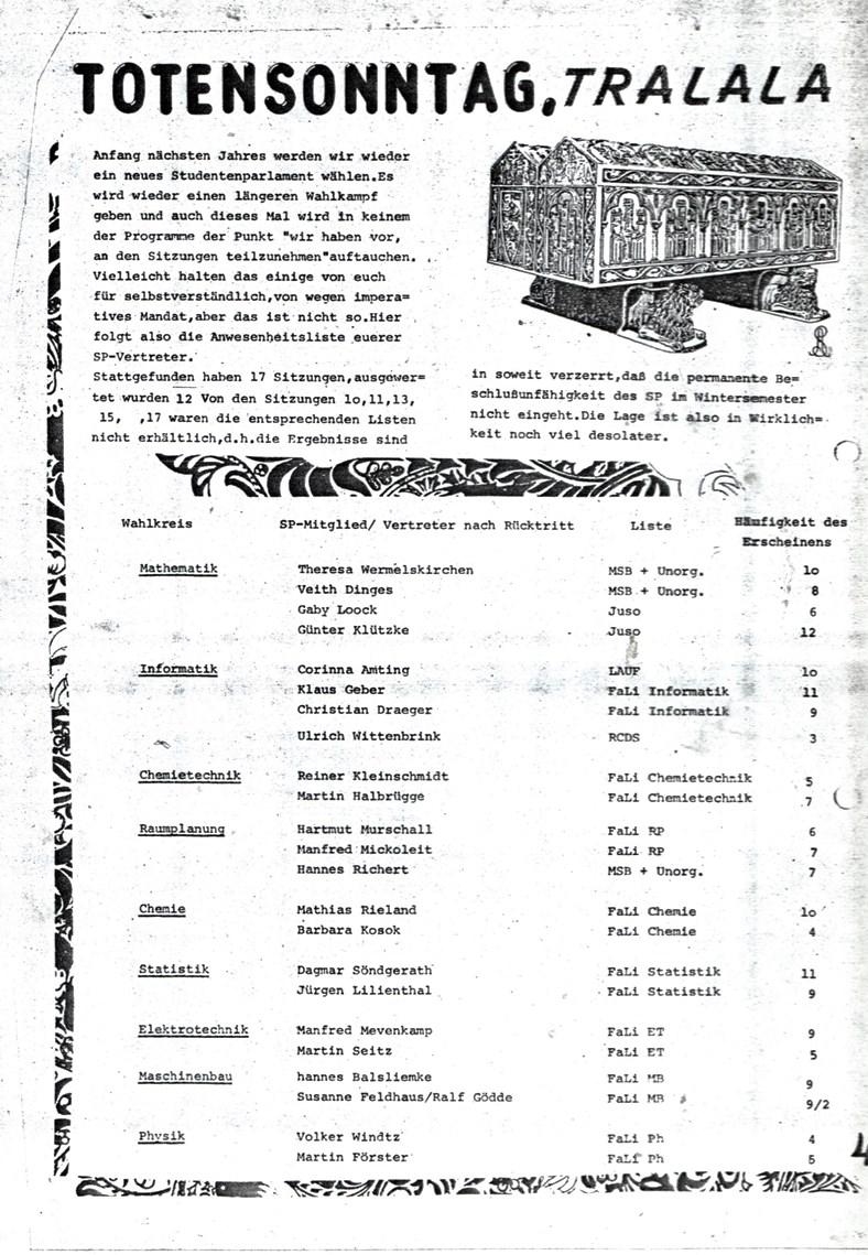 Dortmund_Uni_Spatz_19811200_004