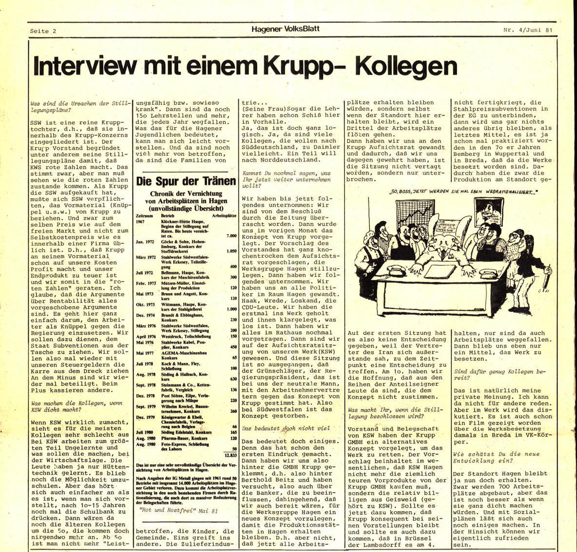 Hagen_Volksblatt_19810600_03