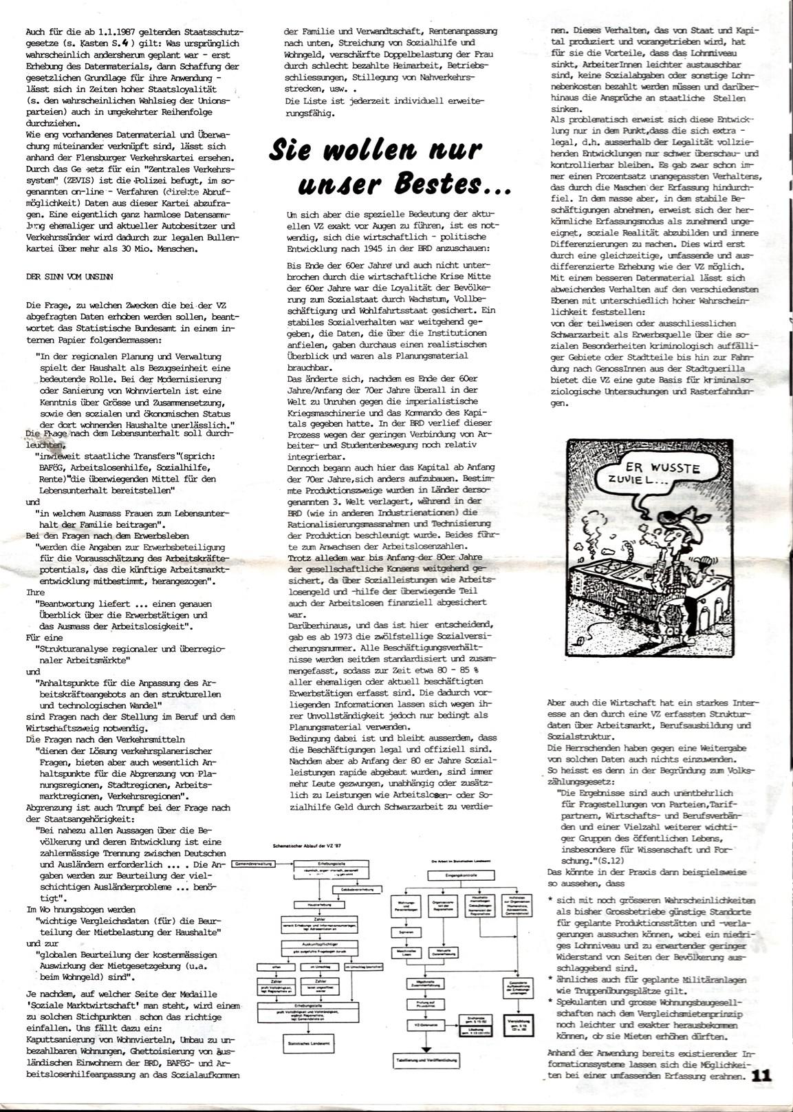 Bielefeld_Rhizom_19870100_011