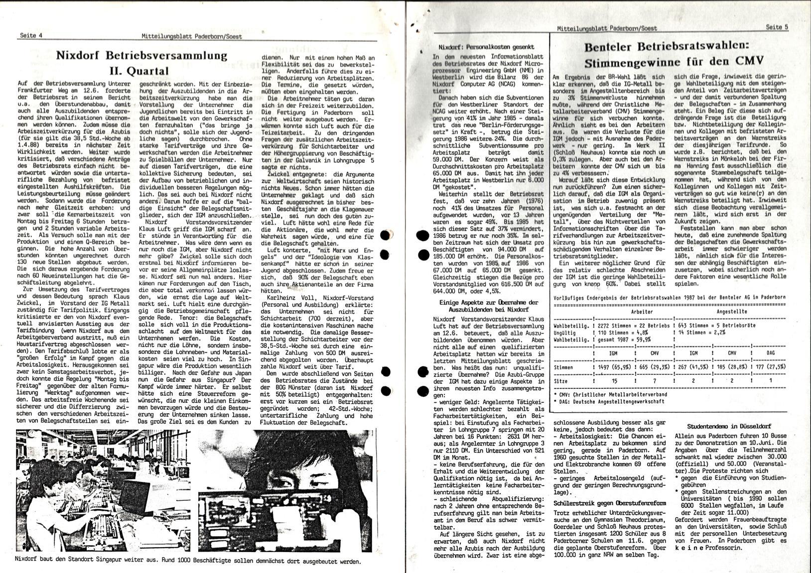 Paderborn_BWK_Mitteilungsblatt_19870615_003