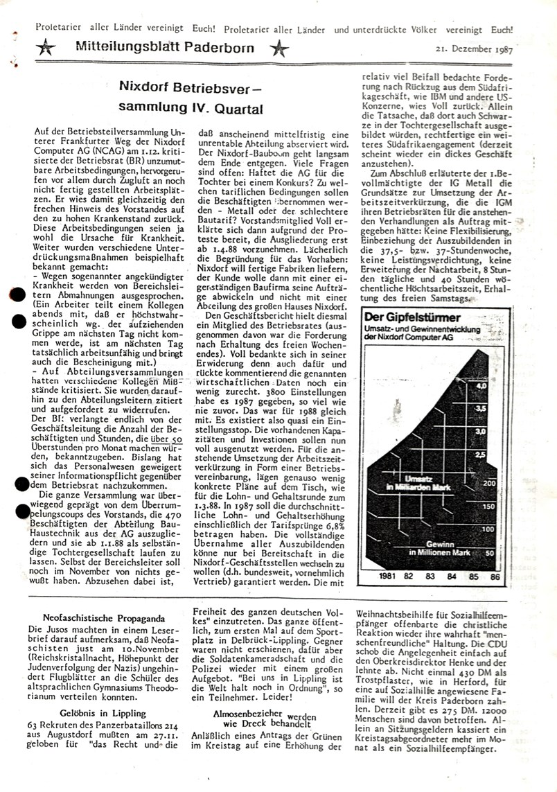 Paderborn_BWK_Mitteilungsblatt_19871221_001