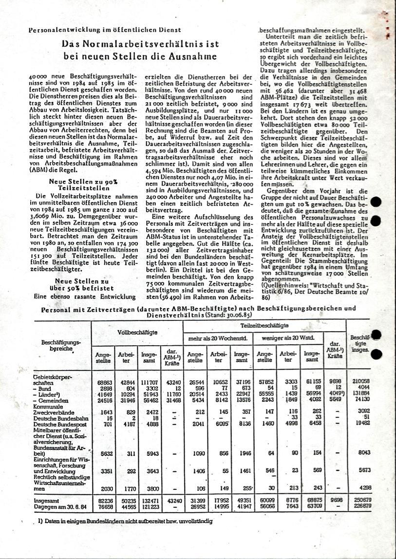 NRW_BWK_BZ_Oeffentlicher_Dienst_19861126_002