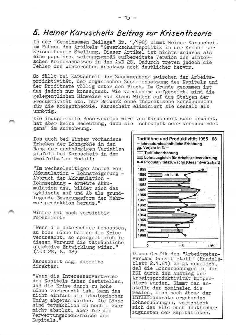 Duesseldorf_NDN_1985_Krisentheorie_17