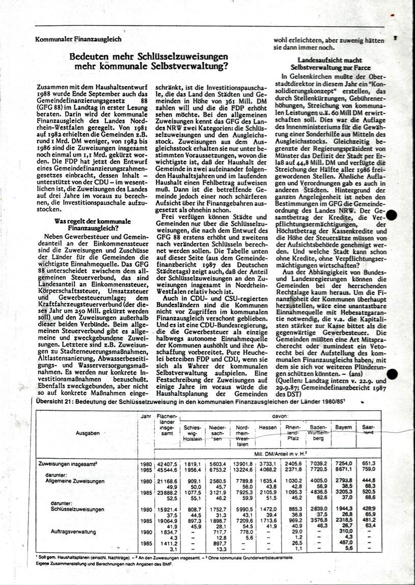 Koeln_BWK_Lokalberichte_19871030_022_004