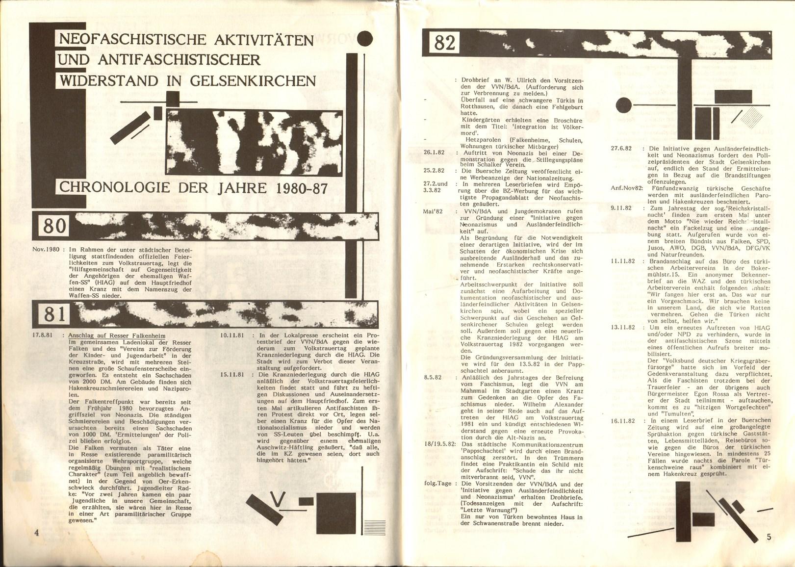 Gelsenkirchen_Zukunft_Vergangenheit_1988_03