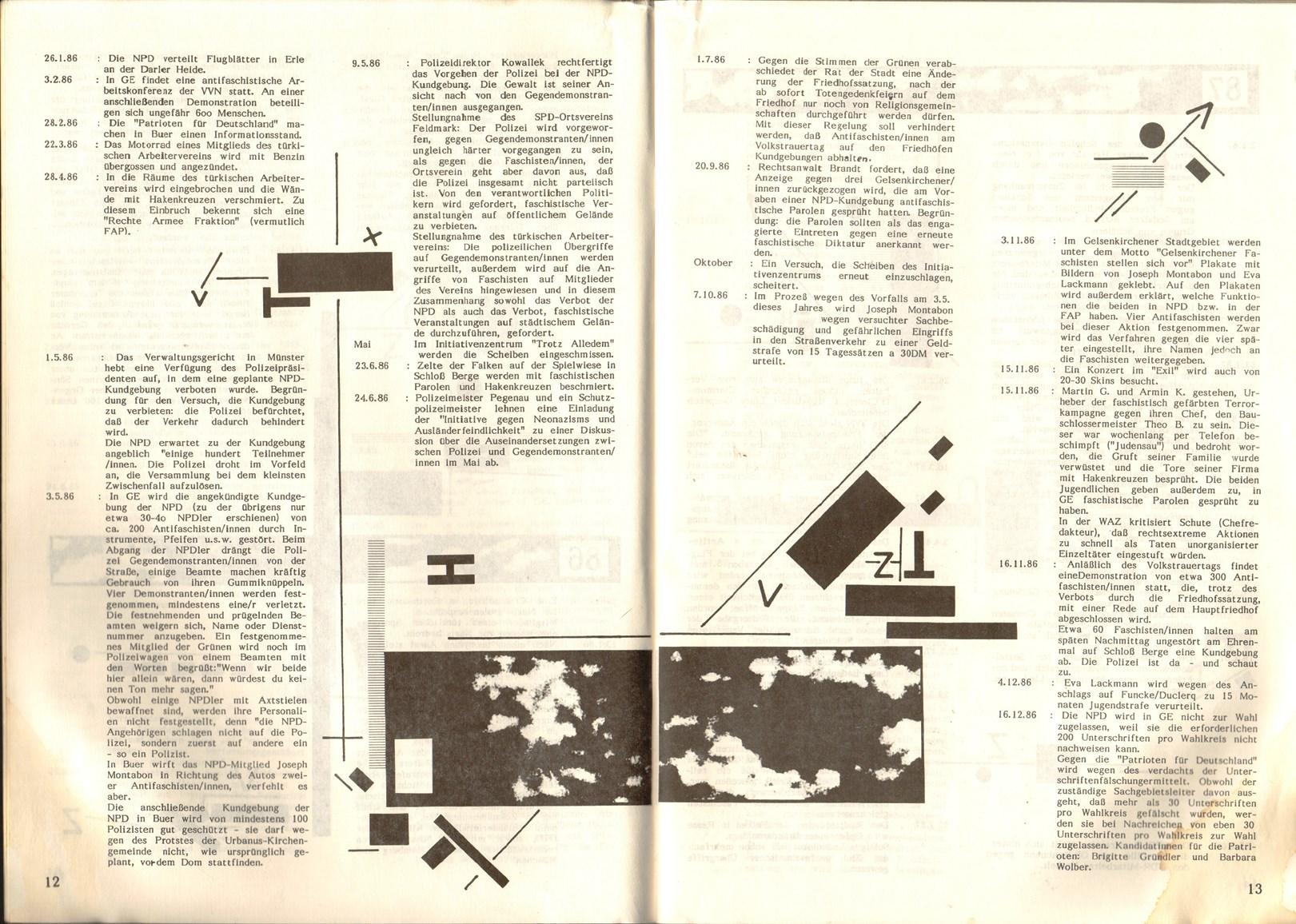 Gelsenkirchen_Zukunft_Vergangenheit_1988_07