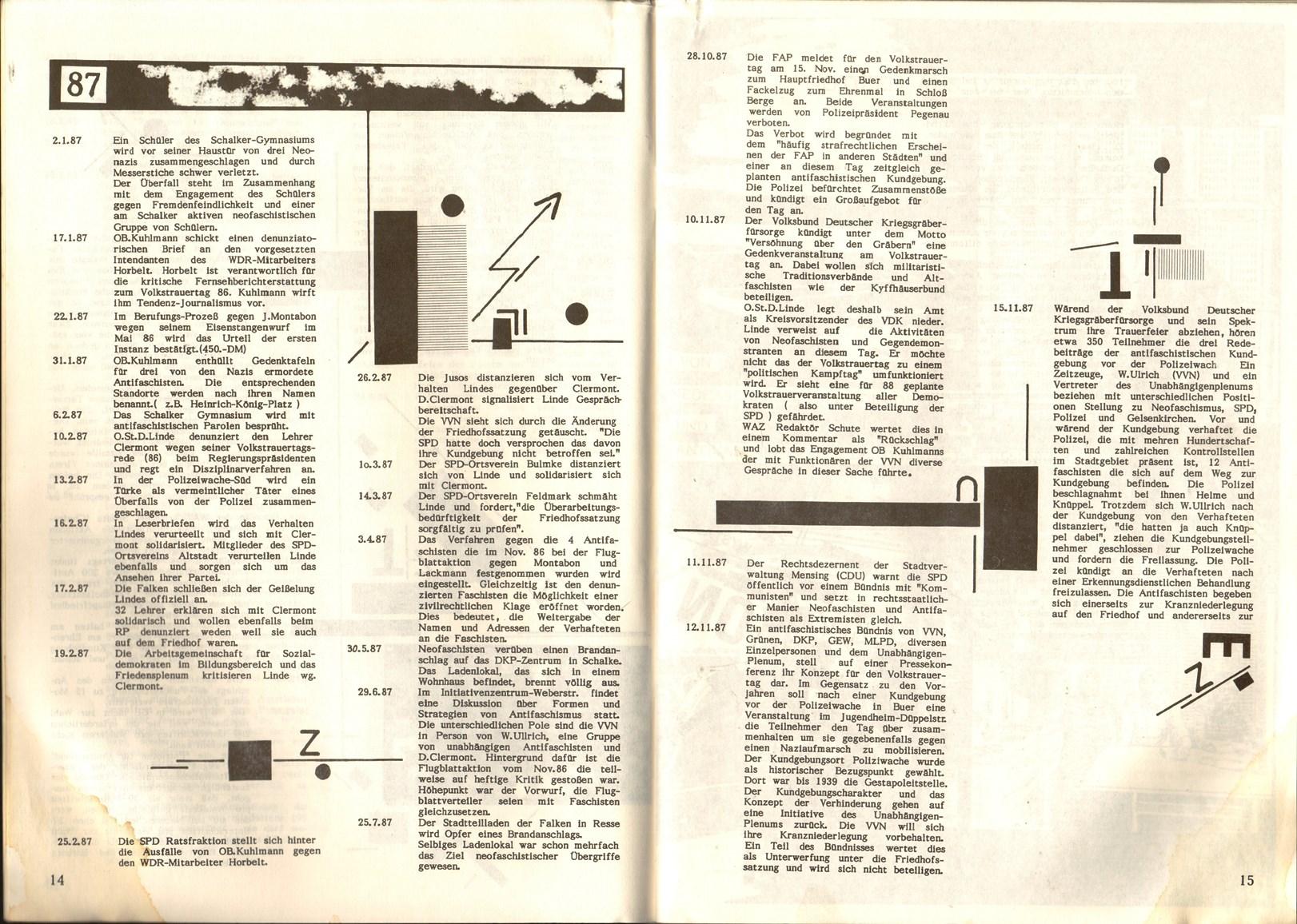 Gelsenkirchen_Zukunft_Vergangenheit_1988_08