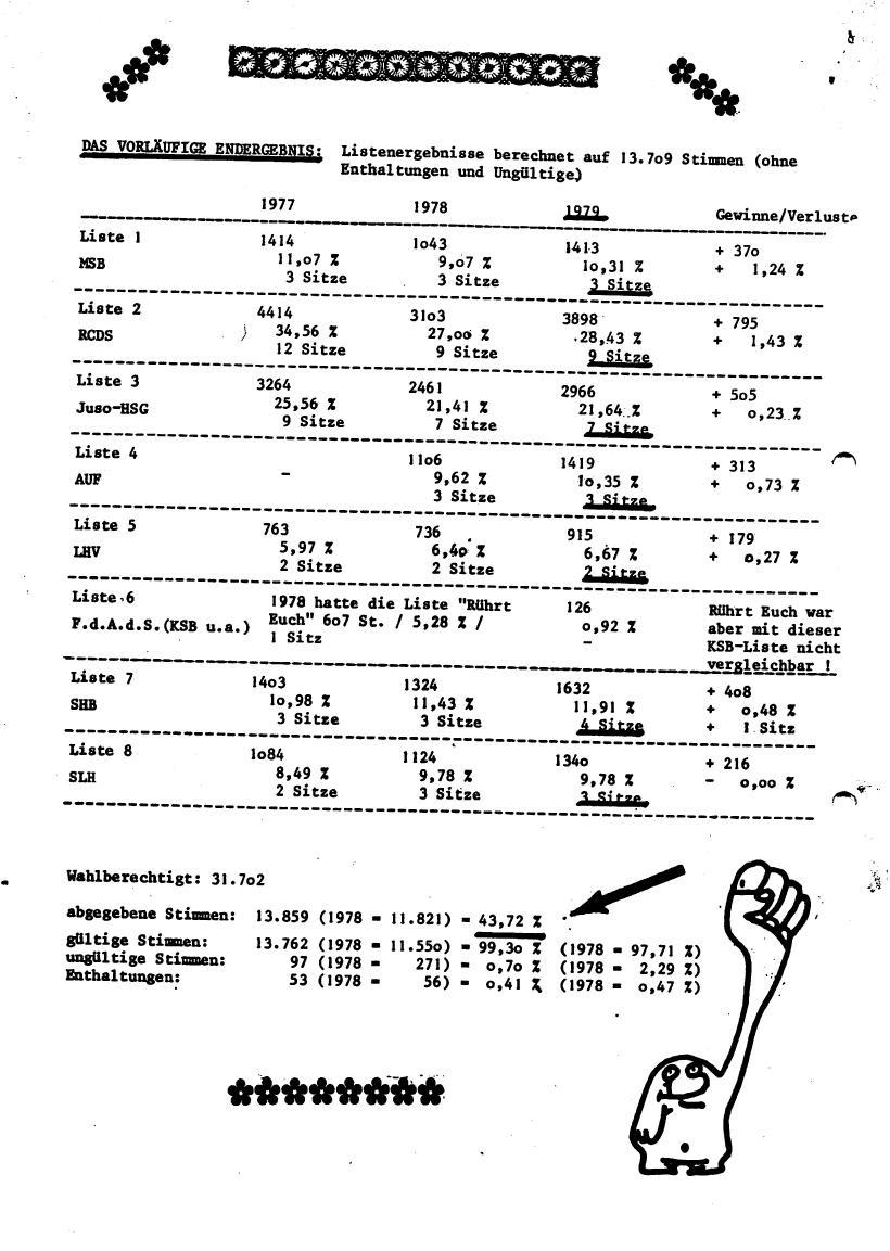 Muenster_AStA_Info_19790129_02