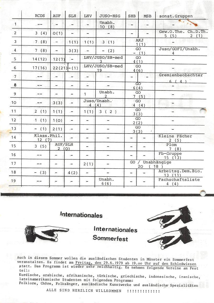 Muenster_AStA_Info_19790629_02