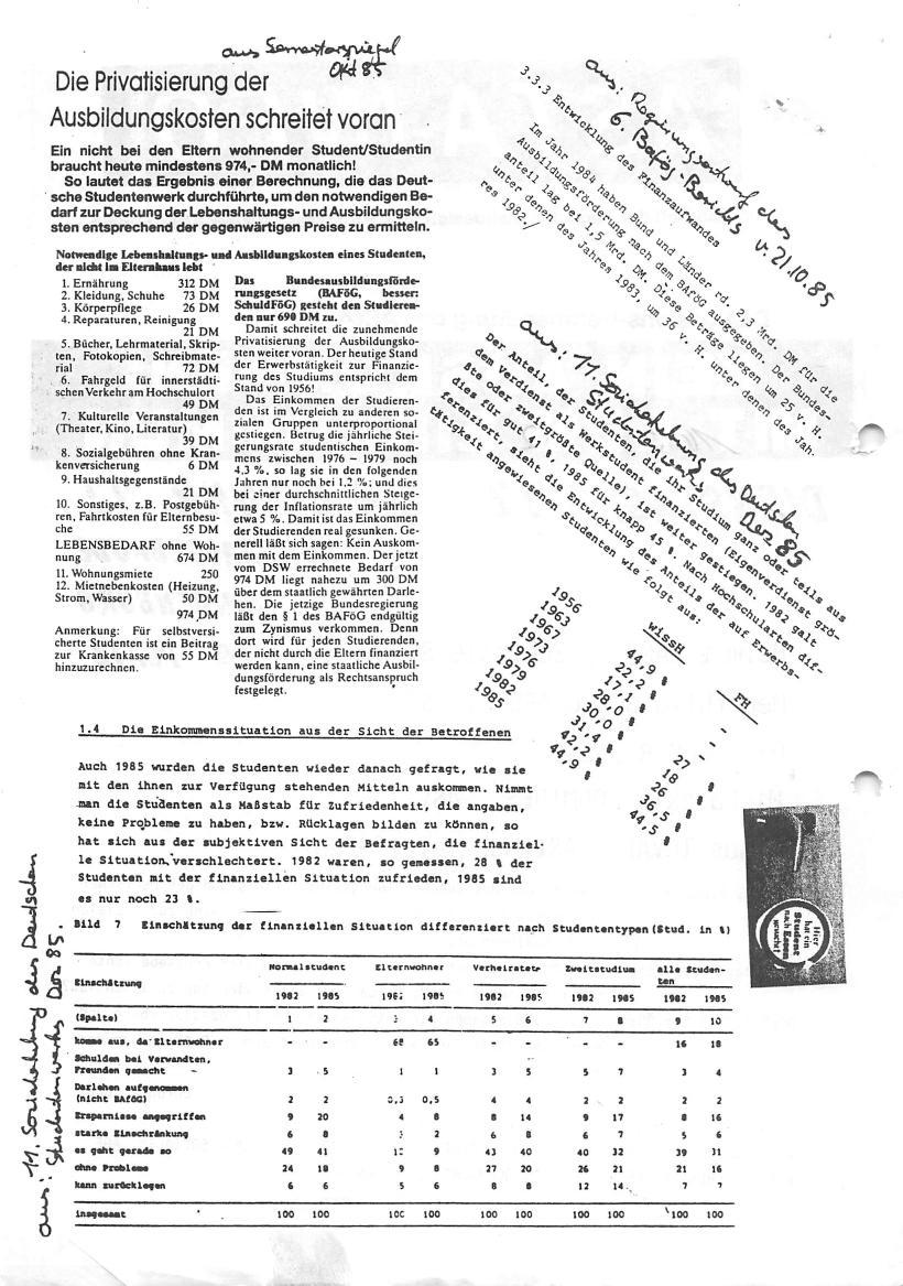 Muenster_AStA_Info_19851130_02