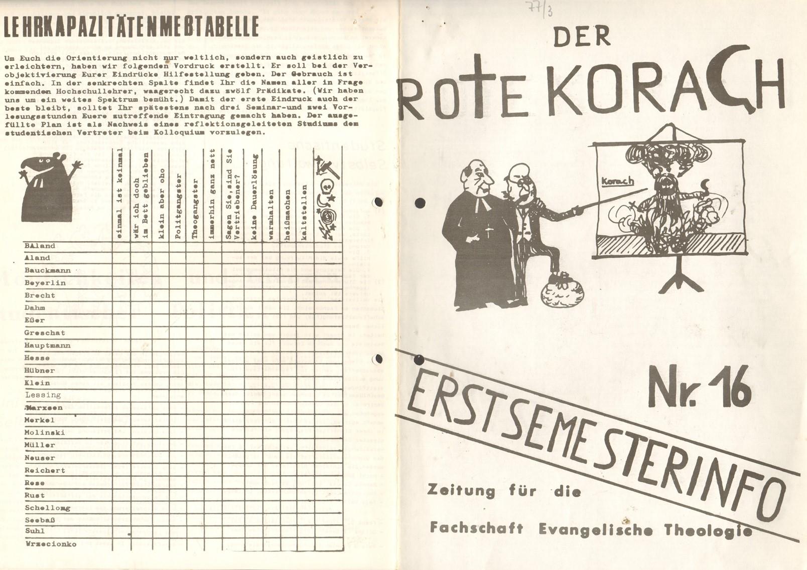 Muenster_Roter_Korach_19770300_01