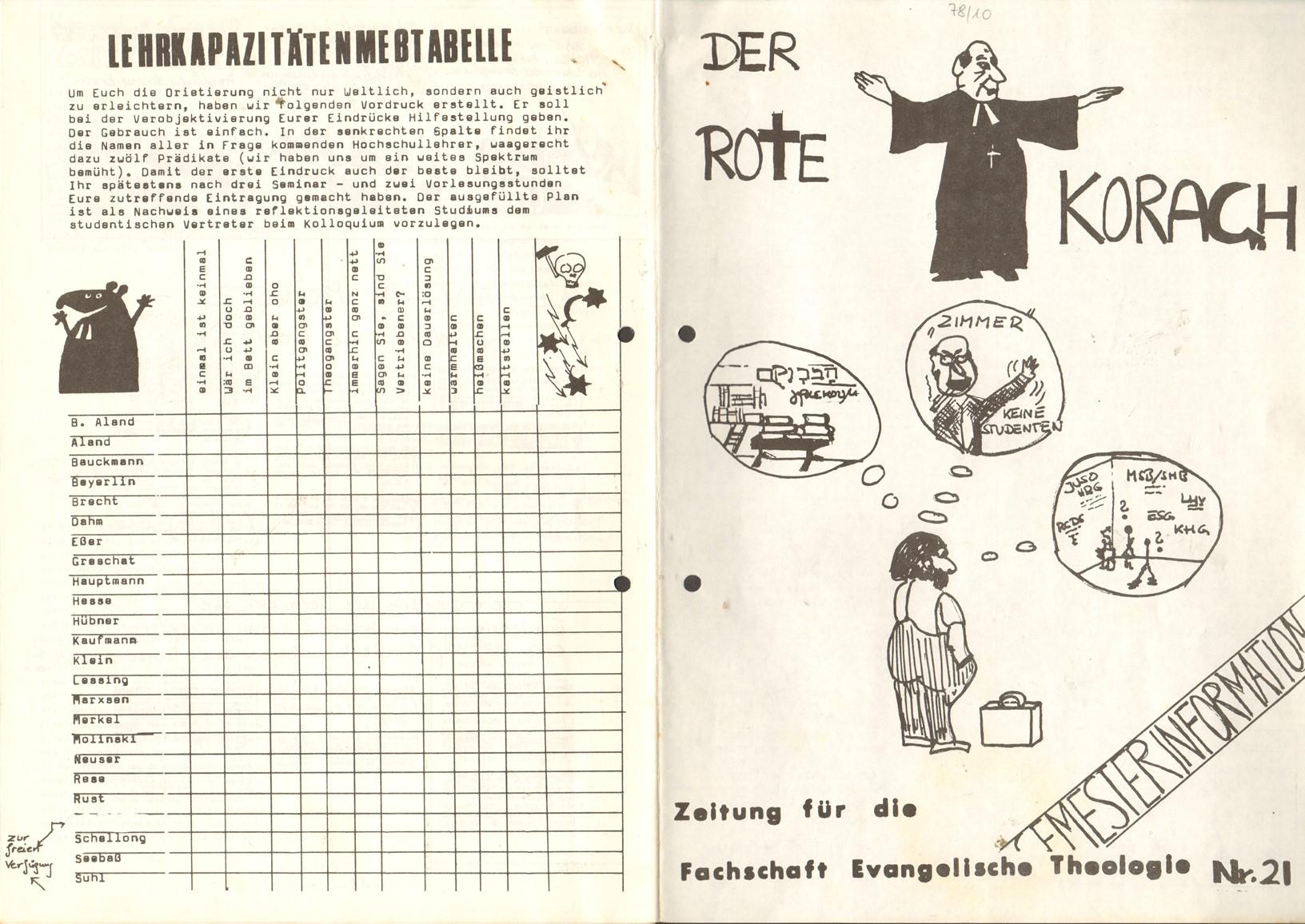 Muenster_Roter_Korach_19781000_01